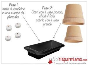 riscaldare-candele-noirisparmiamo1 (1)